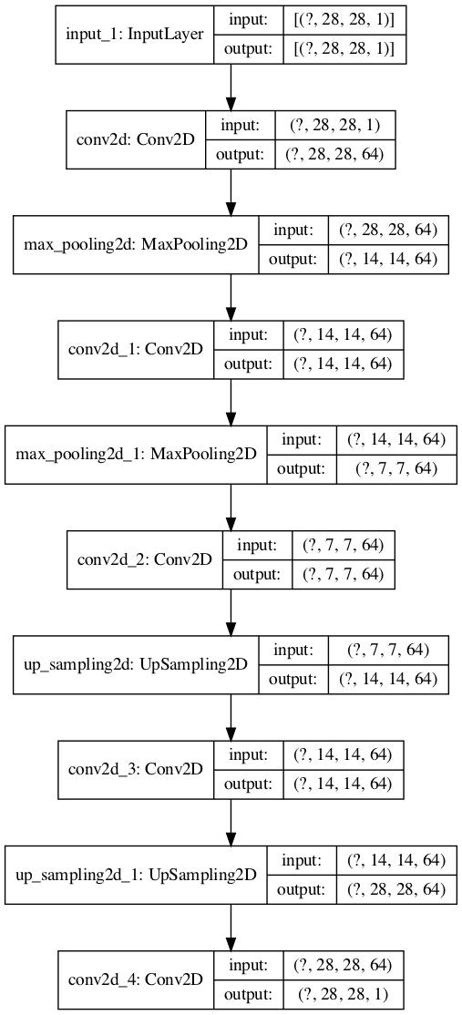 https://kumes.github.io/Blog/ConvolutionalAutoencoder/6_AutoencoderDenoising_model_tf.png