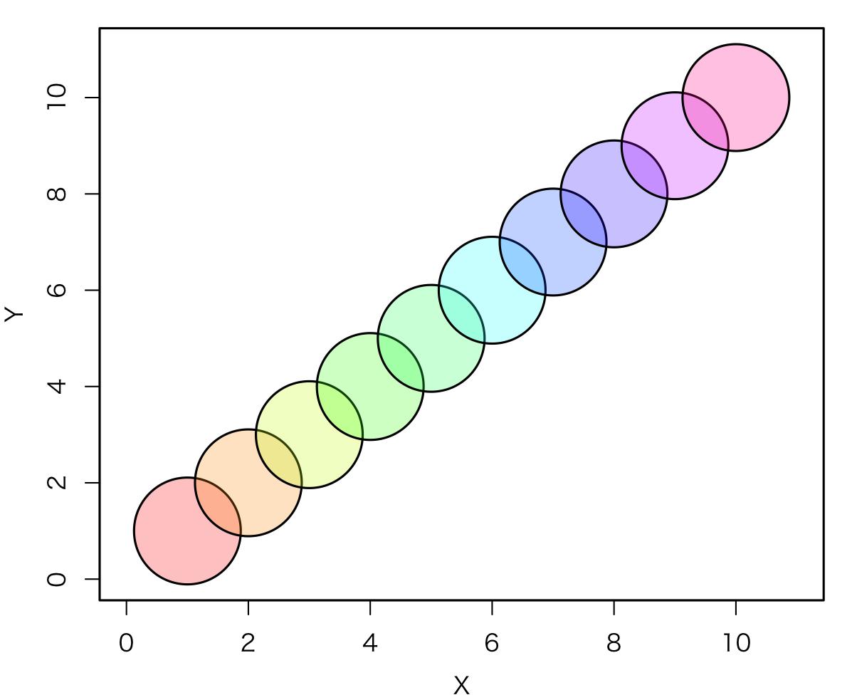 https://kumes.github.io/Blog/Rainbow_plot/C040.png