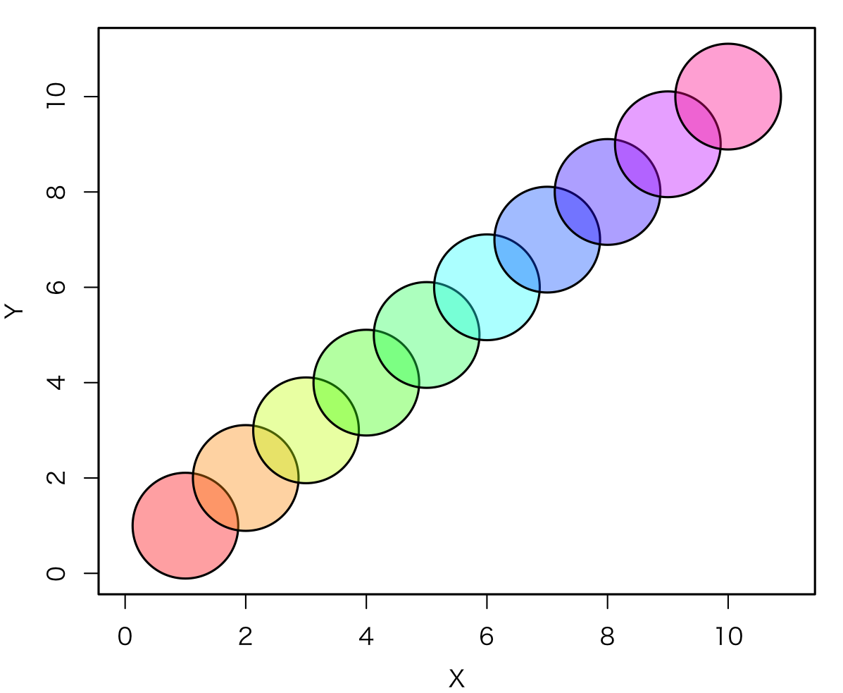 https://kumes.github.io/Blog/Rainbow_plot/C060.png
