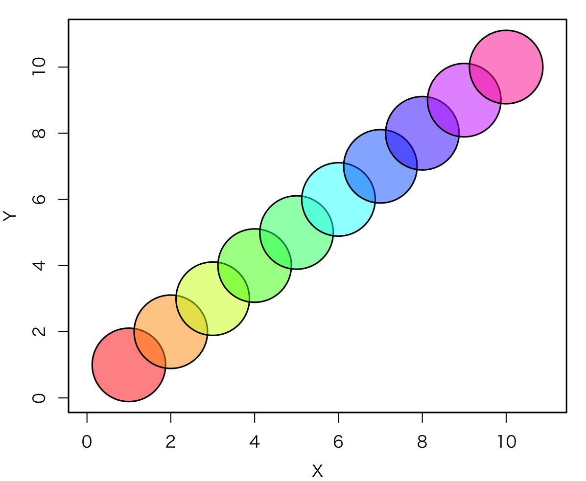 https://kumes.github.io/Blog/Rainbow_plot/C080.png