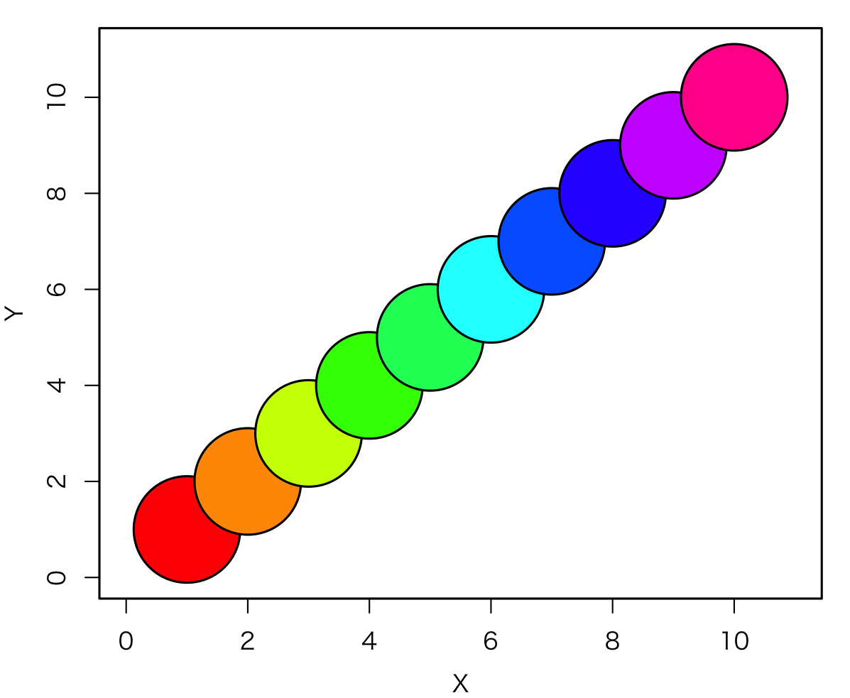 https://kumes.github.io/Blog/Rainbow_plot/C100.png