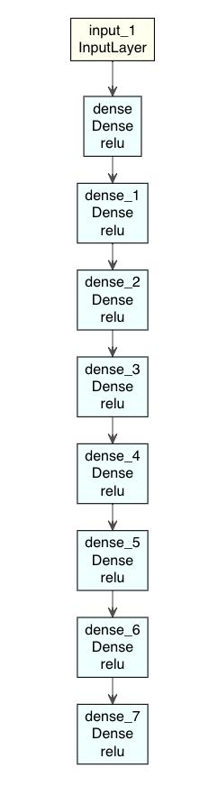 https://kumes.github.io/Blog/SimpleAutoencoder/Autoencoder3/Autoencoder3.html